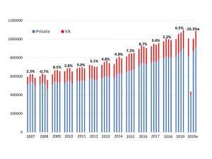 Hörgeräteverkauf-Q3-2020